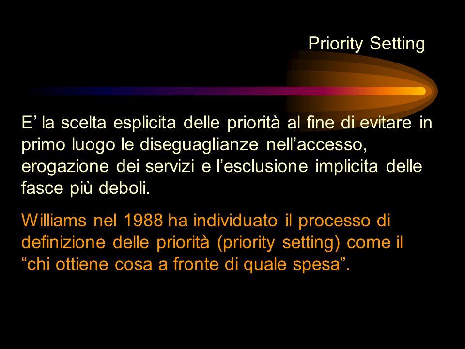 Priority Setting E la scelta esplicita delle priorità al fine di evitare in primo luogo le diseguaglianze nellaccesso, erogazione dei servizi e lesclu