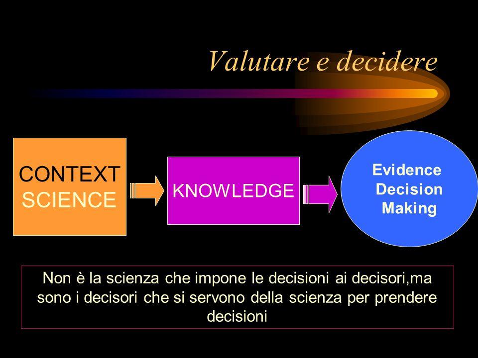 Valutare e decidere CONTEXT SCIENCE KNOWLEDGE Evidence Decision Making Non è la scienza che impone le decisioni ai decisori,ma sono i decisori che si