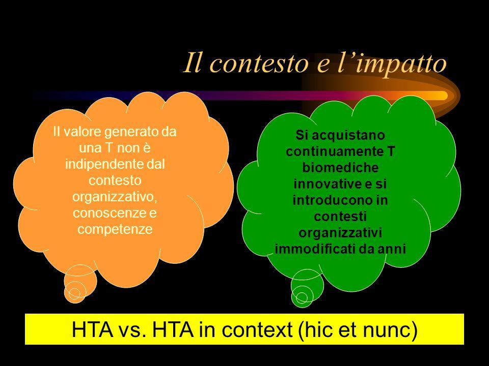 Il contesto e limpatto HTA vs. HTA in context (hic et nunc) Il valore generato da una T non è indipendente dal contesto organizzativo, conoscenze e co