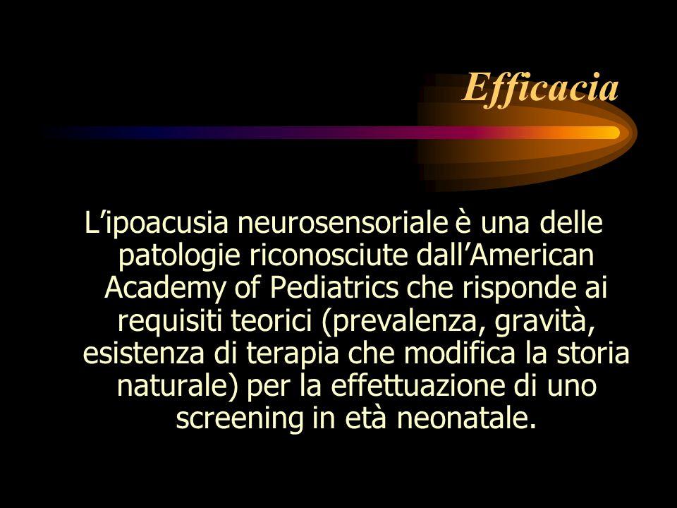 Efficacia Lipoacusia neurosensoriale è una delle patologie riconosciute dallAmerican Academy of Pediatrics che risponde ai requisiti teorici (prevalen