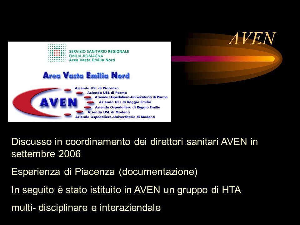 AVEN Discusso in coordinamento dei direttori sanitari AVEN in settembre 2006 Esperienza di Piacenza (documentazione) In seguito è stato istituito in A