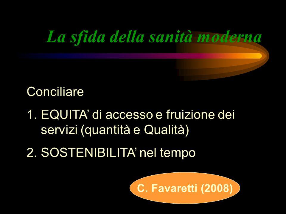 La sfida della sanità moderna Conciliare 1.EQUITA di accesso e fruizione dei servizi (quantità e Qualità) 2.SOSTENIBILITA nel tempo C. Favaretti (2008