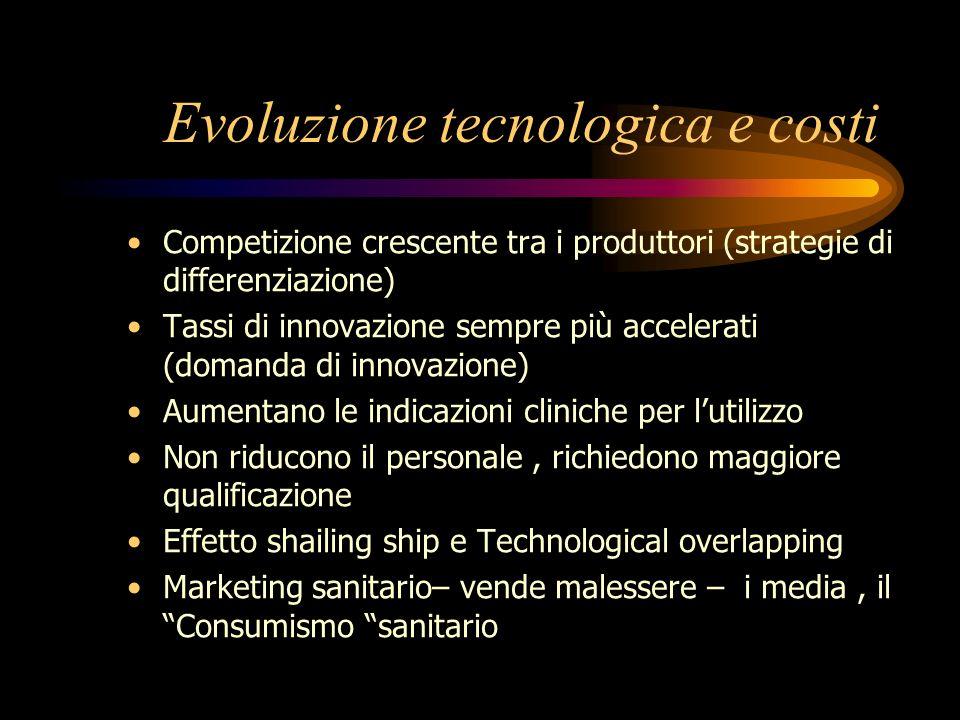 Evoluzione tecnologica e costi Competizione crescente tra i produttori (strategie di differenziazione) Tassi di innovazione sempre più accelerati (dom