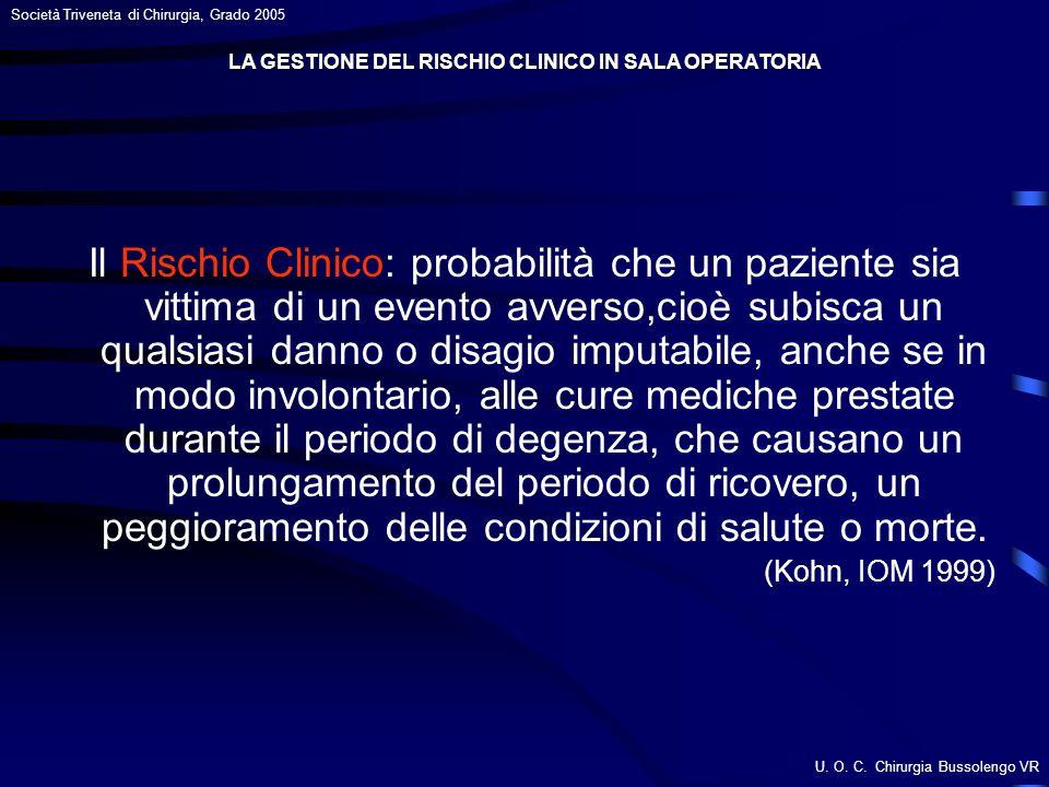 U. O. C. Chirurgia Bussolengo VR Società Triveneta di Chirurgia, Grado 2005 Il Rischio Clinico: probabilità che un paziente sia vittima di un evento a