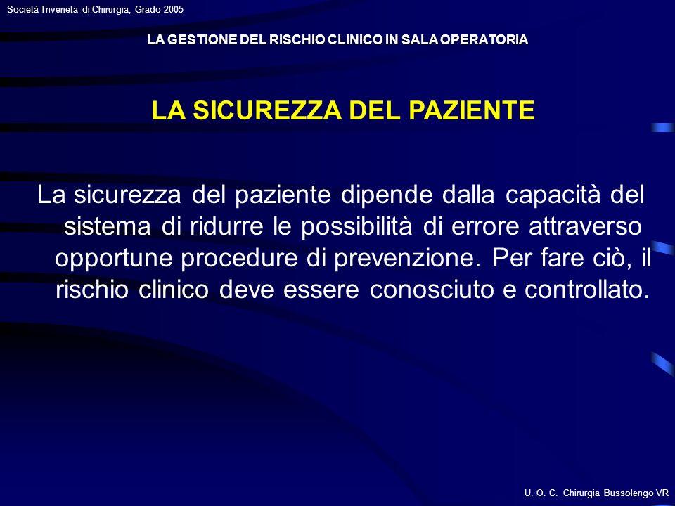 U. O. C. Chirurgia Bussolengo VR Società Triveneta di Chirurgia, Grado 2005 La sicurezza del paziente dipende dalla capacità del sistema di ridurre le