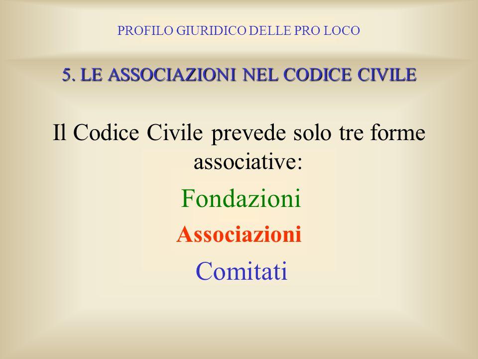 PROFILO GIURIDICO DELLE PRO LOCO Si segnala che la Suprema Corte si è pronunciata tanto sulla natura contrattuale del vincolo associativo, quanto sull