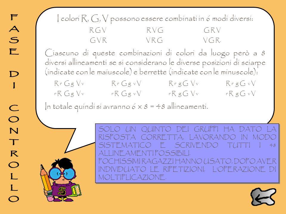 I colori R, G, V possono essere combinati in 6 modi diversi: R G VR V GG R V G V RV R GV G R. Ciascuno di queste combinazioni di colori da luogo però