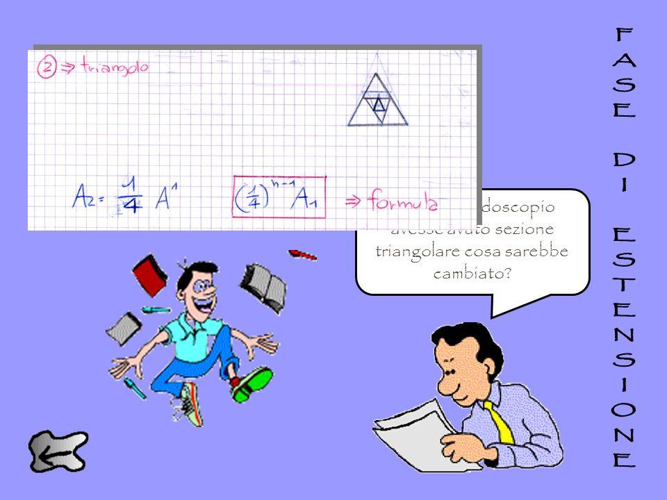 E se il caleidoscopio avesse avuto sezione triangolare cosa sarebbe cambiato? Hmm… ogni triangolo viene diviso in quattro triangoli equivalenti attrav