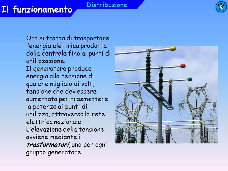 Distribuzione Ora si tratta di trasportare lenergia elettrica prodotta dalla centrale fino ai punti di utilizzazione. Il generatore produce energia al