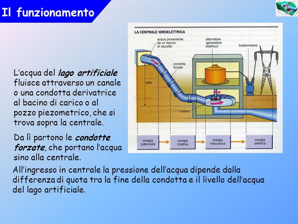 Lacqua del lago artificiale fluisce attraverso un canale o una condotta derivatrice al bacino di carico o al pozzo piezometrico, che si trova sopra la
