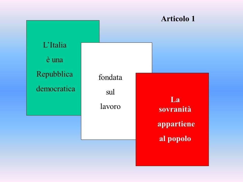 LItalia è una Repubblica democratica fondata sul lavoro La sovranità appartiene al popolo Articolo 1