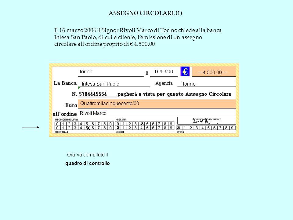 ASSEGNO CIRCOLARE (1) Il 16 marzo 2006 il Signor Rivoli Marco di Torino chiede alla banca Intesa San Paolo, di cui è cliente, lemissione di un assegno