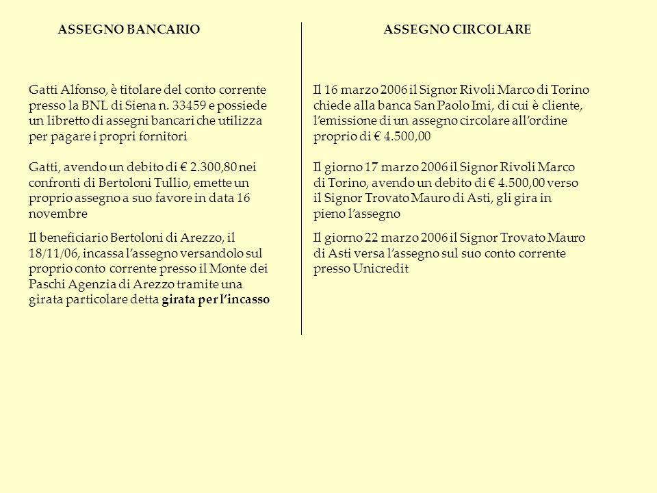 Gatti, avendo un debito di 2.300,80 nei confronti di Bertoloni Tullio, emette un proprio assegno a suo favore in data 16 novembre Gatti Alfonso, è tit