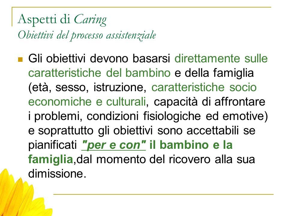 Aspetti di Caring Obiettivi del processo assistenziale Gli obiettivi devono basarsi direttamente sulle caratteristiche del bambino e della famiglia (e