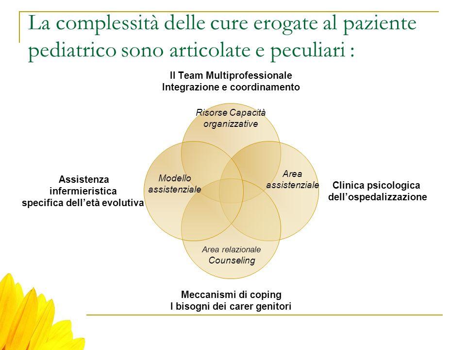 Risorse Capacità organizzative Modello assistenziale Area relazionale Counseling Area assistenziale La complessità delle cure erogate al paziente pedi