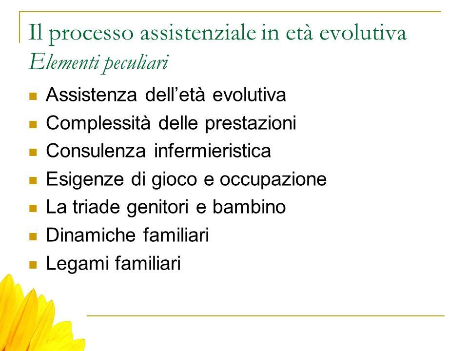 Il processo assistenziale in età evolutiva E lementi peculiari Assistenza delletà evolutiva Complessità delle prestazioni Consulenza infermieristica E
