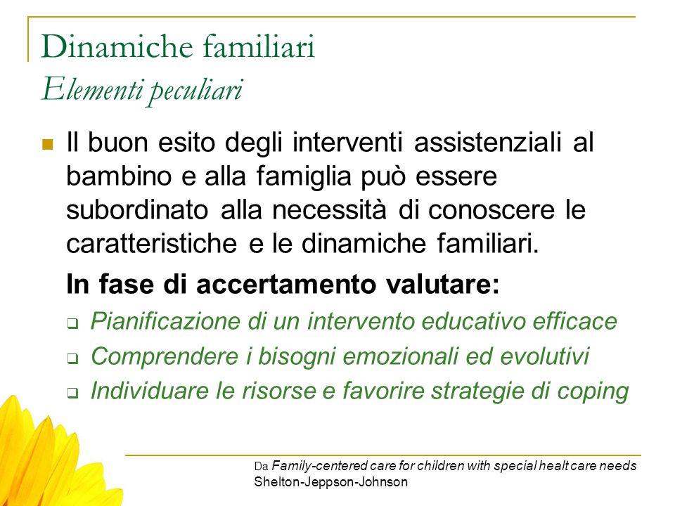 Dinamiche familiari E lementi peculiari Il buon esito degli interventi assistenziali al bambino e alla famiglia può essere subordinato alla necessità