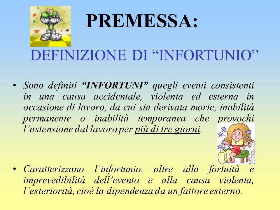 INCARICO SPECIFICO : Coordinamento pratiche di infortunio: alunni e personale assegnato nella.s.