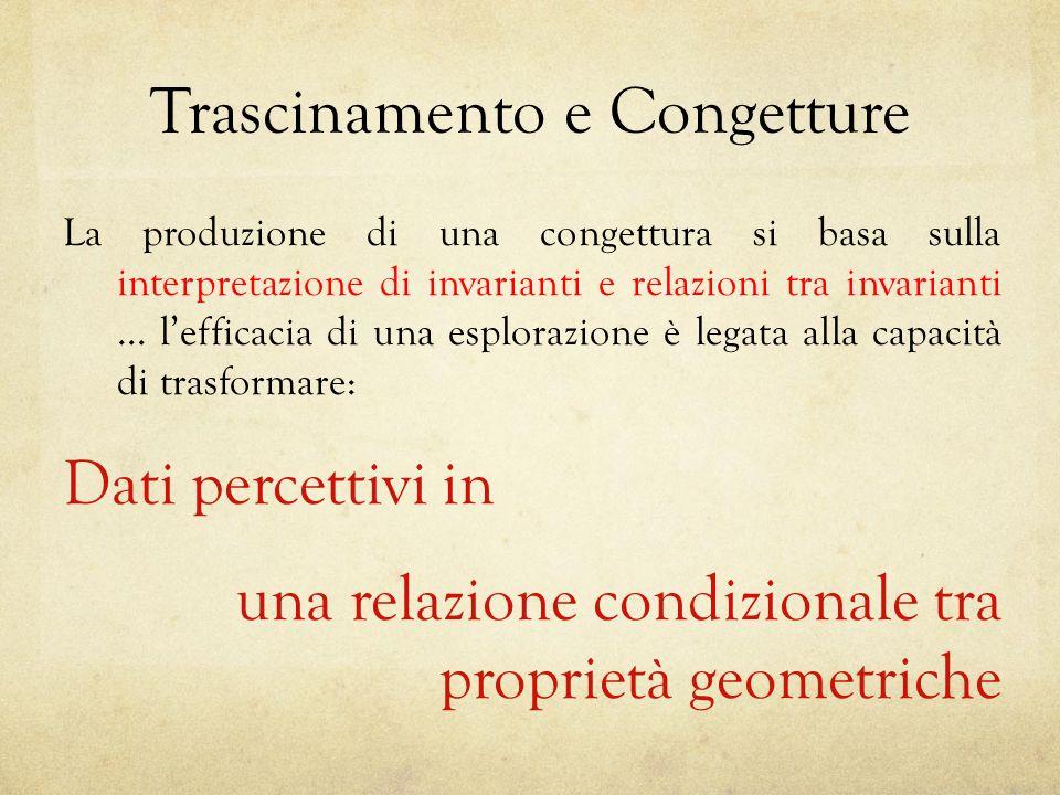 Trascinamento e Congetture La produzione di una congettura si basa sulla interpretazione di invarianti e relazioni tra invarianti … lefficacia di una esplorazione è legata alla capacità di trasformare: Dati percettivi in una relazione condizionale tra proprietà geometriche