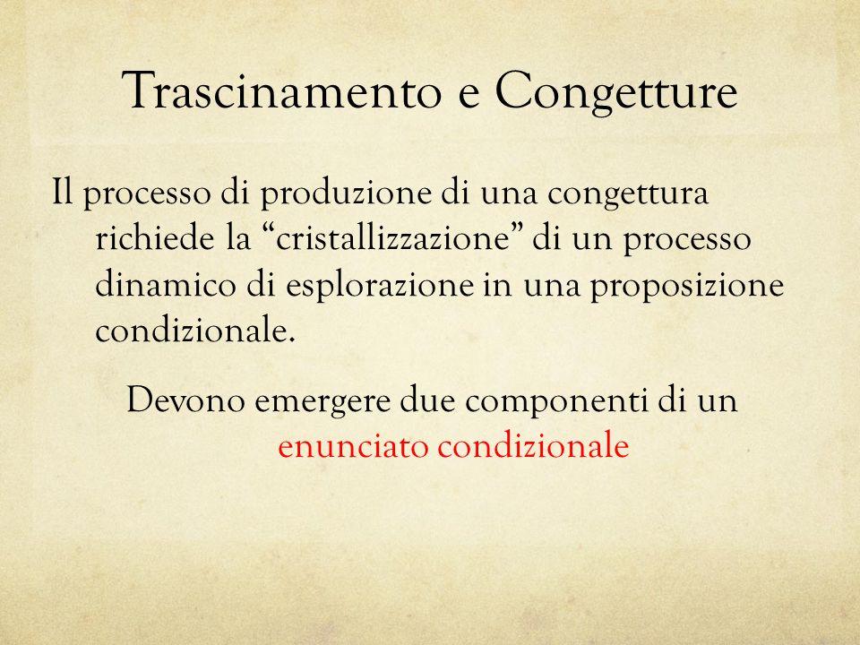 Trascinamento e Congetture Il processo di produzione di una congettura richiede la cristallizzazione di un processo dinamico di esplorazione in una proposizione condizionale.
