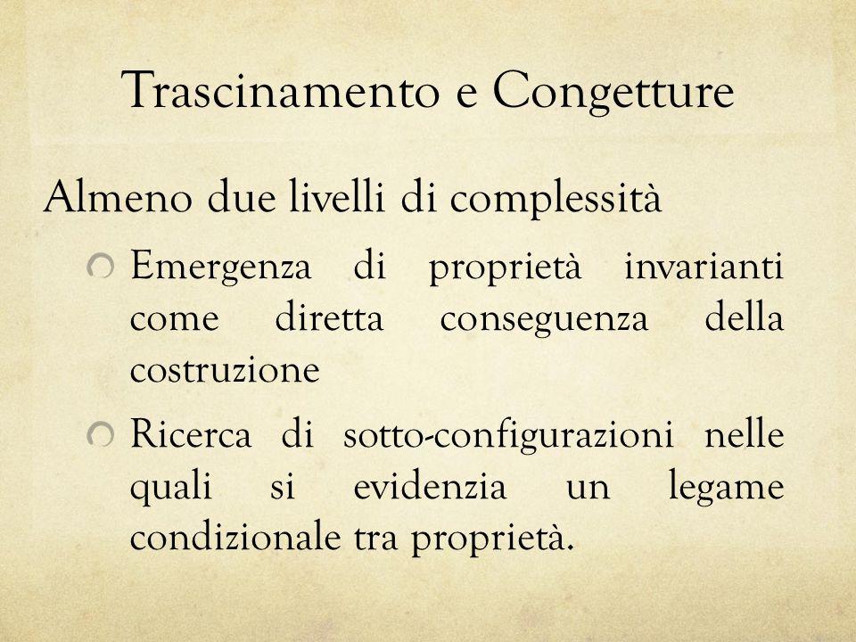Trascinamento e Congetture Almeno due livelli di complessità Emergenza di proprietà invarianti come diretta conseguenza della costruzione Ricerca di sotto-configurazioni nelle quali si evidenzia un legame condizionale tra proprietà.