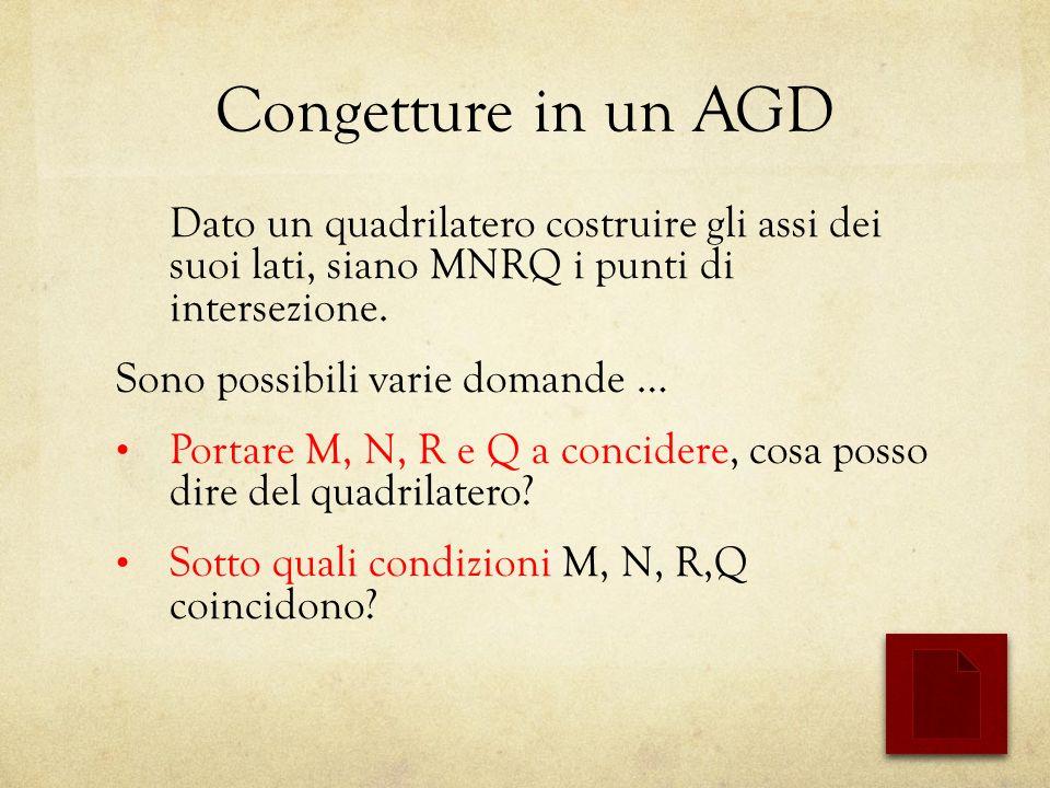 Congetture in un AGD Dato un quadrilatero costruire gli assi dei suoi lati, siano MNRQ i punti di intersezione.