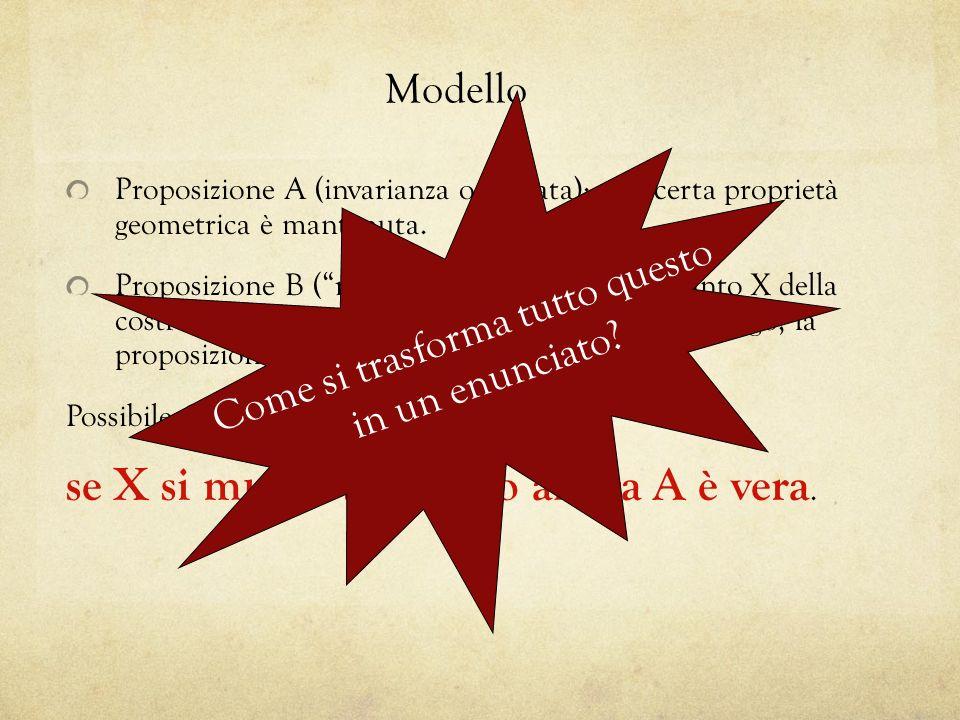 Modello Proposizione A (invarianza osservata): una certa proprietà geometrica è mantenuta.