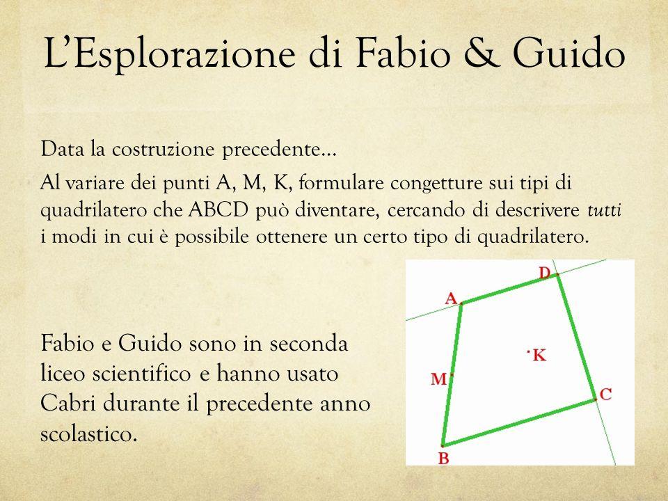 Al variare dei punti A, M, K, formulare congetture sui tipi di quadrilatero che ABCD può diventare, cercando di descrivere tutti i modi in cui è possibile ottenere un certo tipo di quadrilatero.