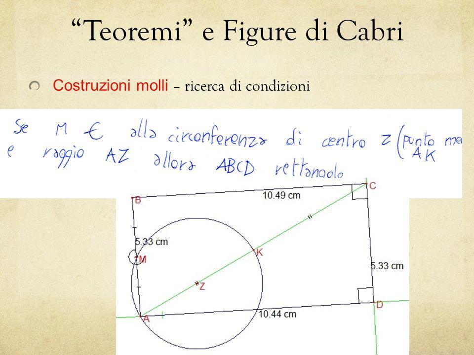 Teoremi e Figure di Cabri Costruzioni molli – ricerca di condizioni
