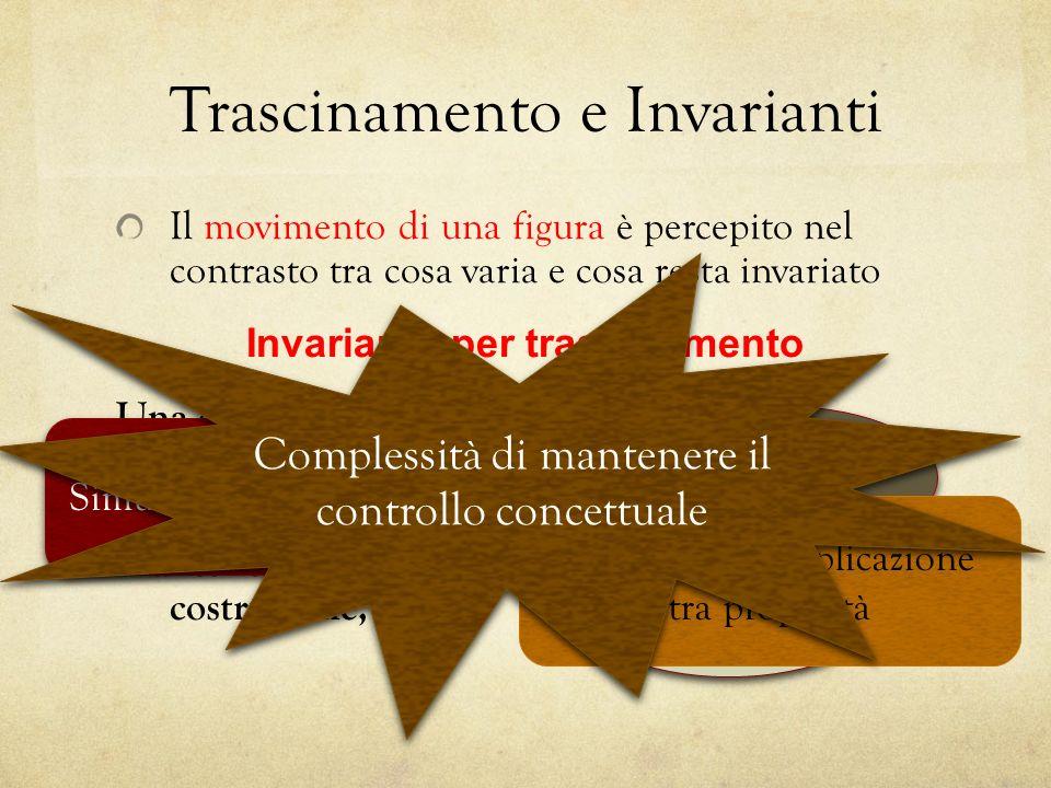 Trascinamento e Invarianti Una distinzione chiave Movimento diretto Movimento indiretto può essere complesso cogliere la differenza tra Punto base Punto dipendente