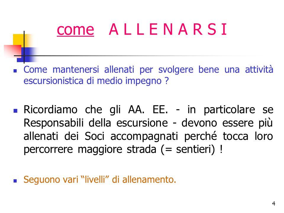 01/03/2014CAI SalernoCorso Base Escursionismo 200844