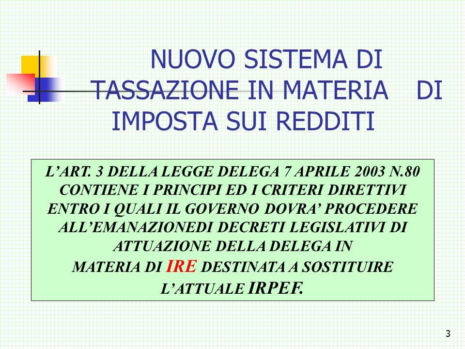 2 LEGGE DELEGA N. 80 DEL 07/04/2003 ISTITUZIONE DELLA NUOVA IRE (Art. 3) ISTITUZIONE DELL IRES (Art. 4) (Attuazione con Dlg. 344/2003 RIFORMA DELLIVA