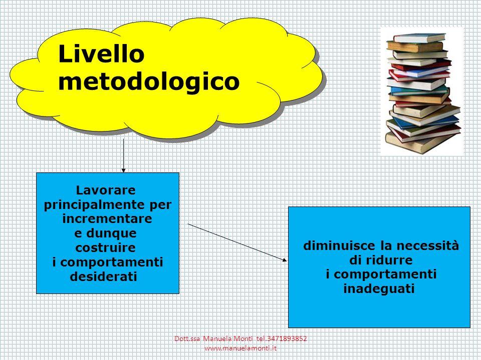 Livello metodologico Livello metodologico Lavorare principalmente per incrementare e dunque costruire i comportamenti desiderati diminuisce la necessi