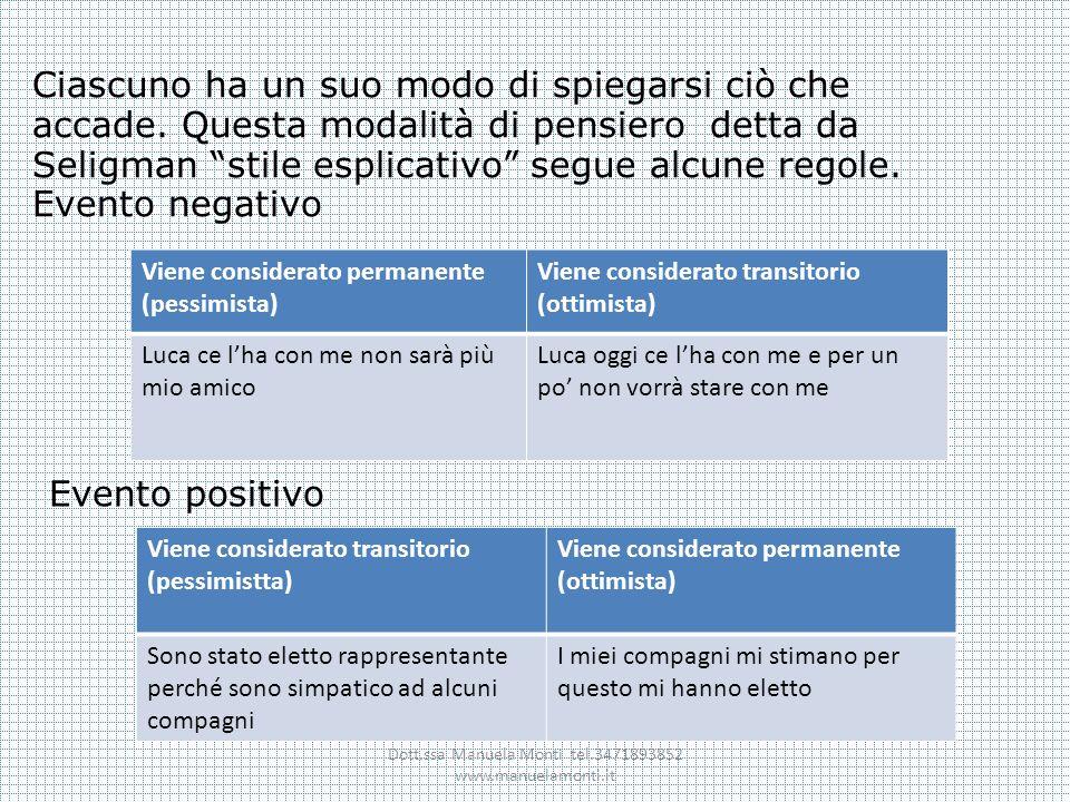 Dott.ssa Manuela Monti tel.3471893852 www.manuelamonti.it Ciascuno ha un suo modo di spiegarsi ciò che accade. Questa modalità di pensiero detta da Se