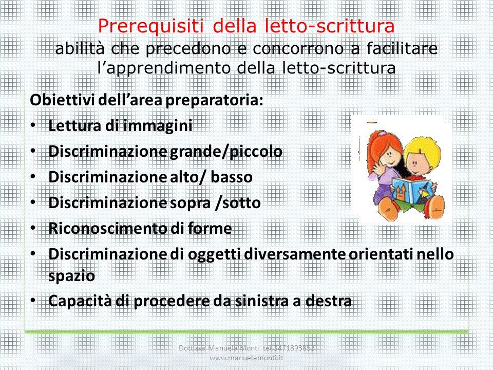 Prerequisiti della letto-scrittura abilità che precedono e concorrono a facilitare lapprendimento della letto-scrittura Dott.ssa Manuela Monti tel.347