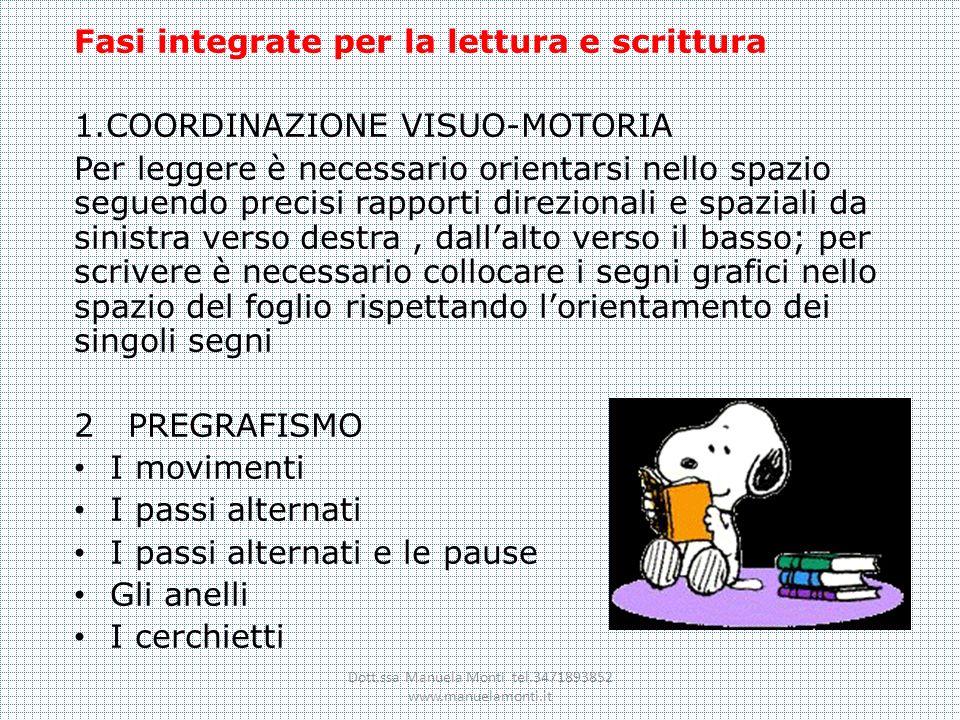 Fasi integrate per la lettura e scrittura 1.COORDINAZIONE VISUO-MOTORIA Per leggere è necessario orientarsi nello spazio seguendo precisi rapporti dir