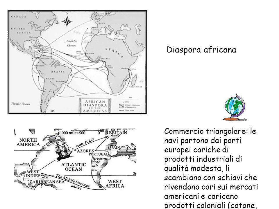 Diaspora africana Commercio triangolare: le navi partono dai porti europei cariche di prodotti industriali di qualità modesta, li scambiano con schiav