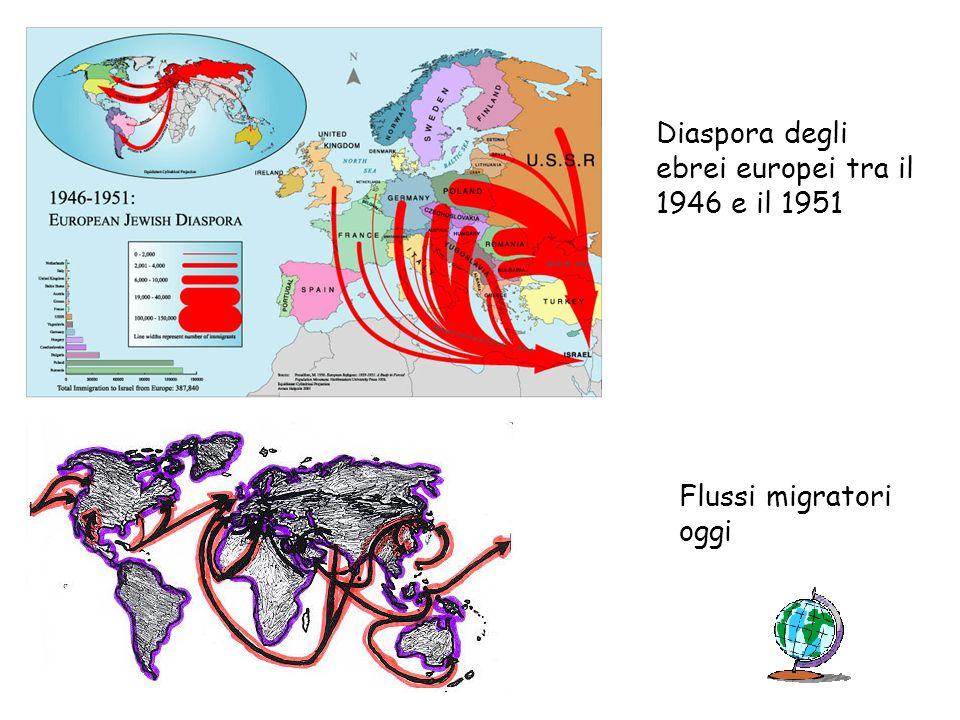Diaspora degli ebrei europei tra il 1946 e il 1951 Flussi migratori oggi