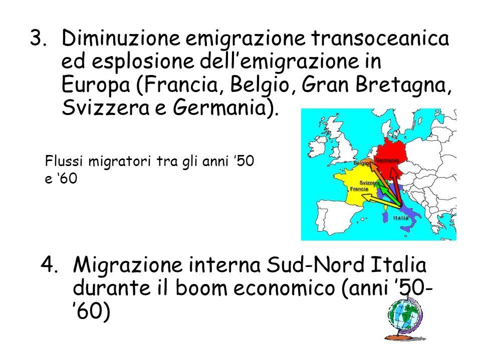 3.Diminuzione emigrazione transoceanica ed esplosione dellemigrazione in Europa (Francia, Belgio, Gran Bretagna, Svizzera e Germania). 4.Migrazione in