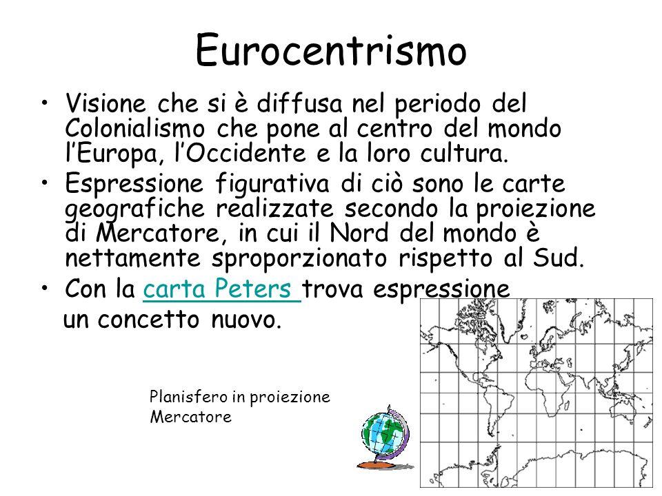 Eurocentrismo Visione che si è diffusa nel periodo del Colonialismo che pone al centro del mondo lEuropa, lOccidente e la loro cultura. Espressione fi
