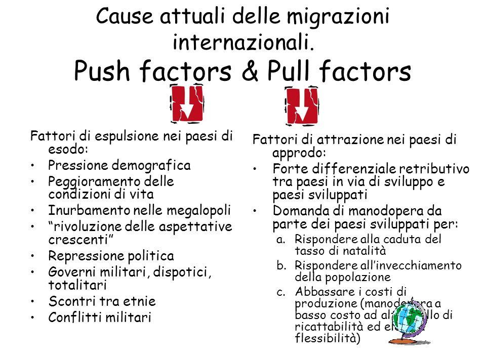Cause attuali delle migrazioni internazionali. Push factors & Pull factors Fattori di espulsione nei paesi di esodo: Pressione demografica Peggioramen