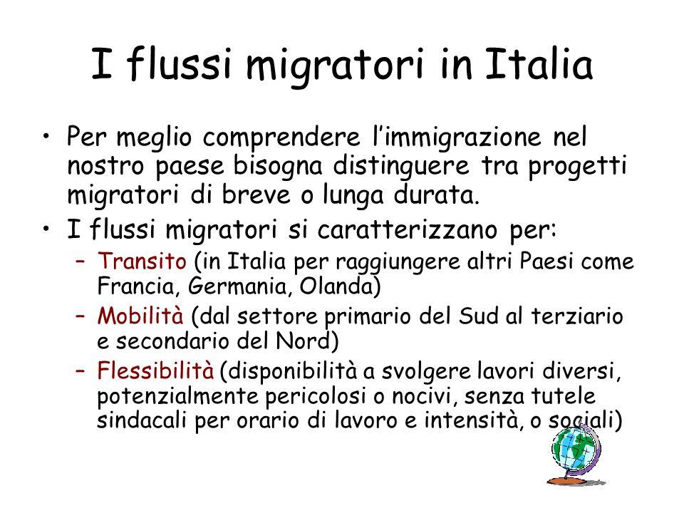 I flussi migratori in Italia Per meglio comprendere limmigrazione nel nostro paese bisogna distinguere tra progetti migratori di breve o lunga durata.