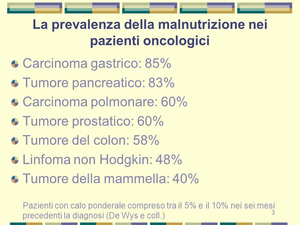 3 La prevalenza della malnutrizione nei pazienti oncologici Carcinoma gastrico: 85% Tumore pancreatico: 83% Carcinoma polmonare: 60% Tumore prostatico: 60% Tumore del colon: 58% Linfoma non Hodgkin: 48% Tumore della mammella: 40% Pazienti con calo ponderale compreso tra il 5% e il 10% nei sei mesi precedenti la diagnosi (De Wys e coll.)