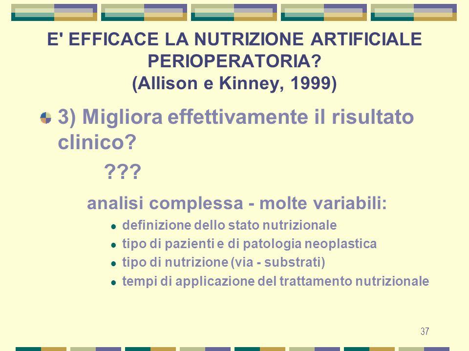 38 EFFICACIA DI VARI TIPI DI NUTRIZIONE PERIOPERATORIA (Satyanarayana e Klein 1998 - meta-analisi) Nutrizione parenterale preoperatoria inutile nei paz.