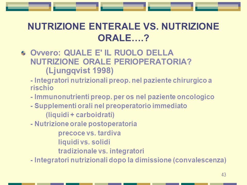43 NUTRIZIONE ENTERALE VS.NUTRIZIONE ORALE…..
