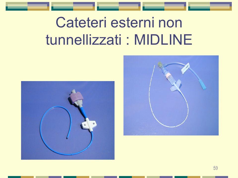 60 Cateteri esterni non tunnellizzati, brachiali: PICC
