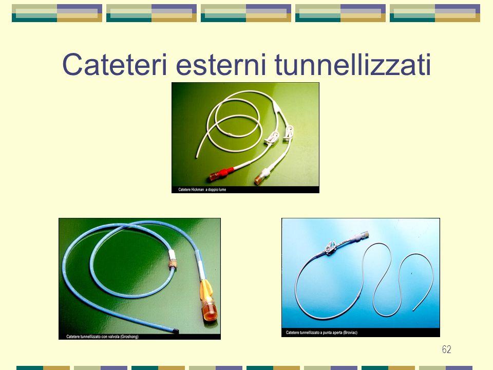62 Cateteri esterni tunnellizzati
