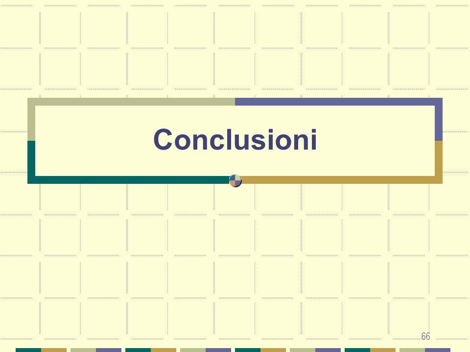 66 Conclusioni