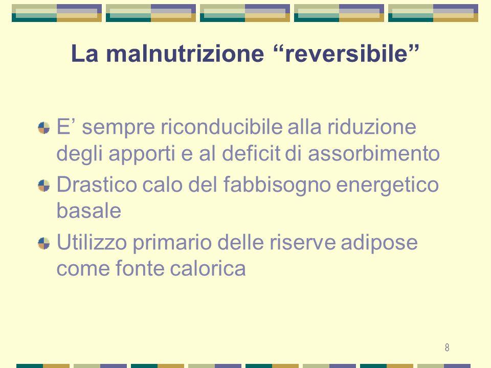 8 La malnutrizione reversibile E sempre riconducibile alla riduzione degli apporti e al deficit di assorbimento Drastico calo del fabbisogno energetico basale Utilizzo primario delle riserve adipose come fonte calorica