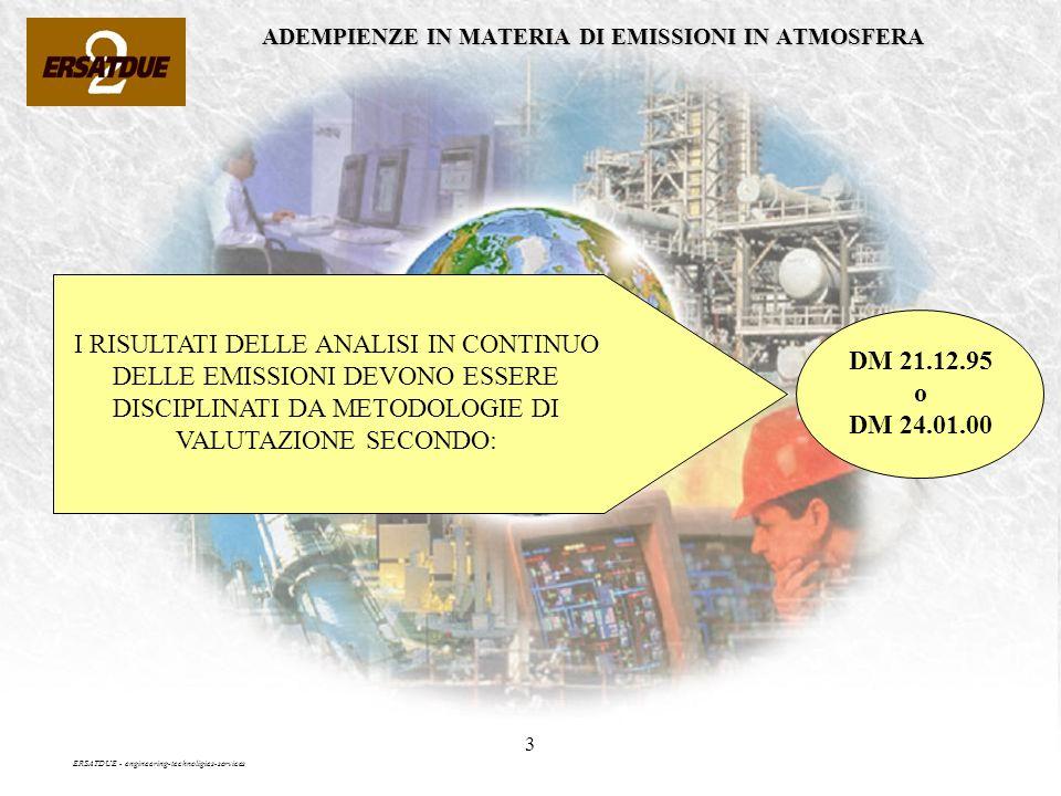 3 ADEMPIENZE IN MATERIA DI EMISSIONI IN ATMOSFERA I RISULTATI DELLE ANALISI IN CONTINUO DELLE EMISSIONI DEVONO ESSERE DISCIPLINATI DA METODOLOGIE DI VALUTAZIONE SECONDO: DM 21.12.95 o DM 24.01.00 ERSATDUE - engineering-technoligies-services